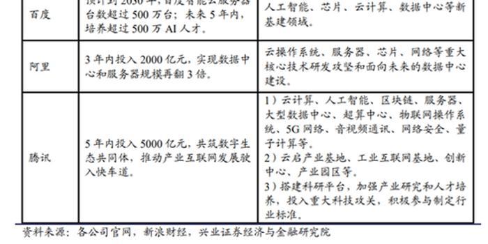 http://www.feizekeji.com/chanjing/418290.html
