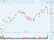 百亿美元IPO大计胎死腹中 百威亚太在港上市计划取消