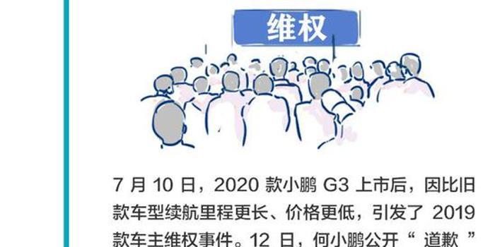 """7月""""车事"""":北汽成戴姆勒股东 过半车企积分不达标"""