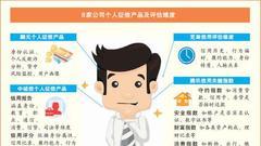 填补数亿人信用空白 信联:给中国人金融信用画像