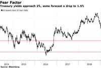 """特朗普四处""""开火"""" 或点燃美债日元更猛烈涨势"""