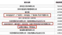 皇庭国际7天跌43% 宝盈基金子公司专户两年半亏损40%