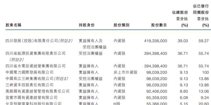 2018118期双色球开奖结果_四川能投发展今日大幅反弹27% 此前暴跌49%