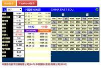 中国东方教育暗盘跌近3% 6月12日港股上市