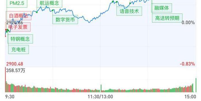 龙虎榜全解析:三路游资齐聚领益智造 净买入2.57亿