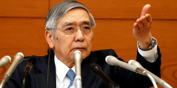 黑田东彦预计经济增长反弹将推迟 暗示放松货币政策