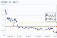 资产负债率高企 市场趋冷下奥园生活负重IPO