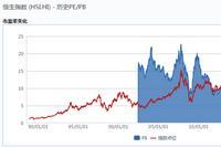 德信地产寻求港股IPO  破解资金困局或只是杯水车薪
