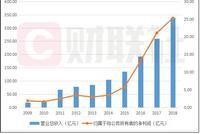 亨通光电账上65亿现金 仍要补充流动资金