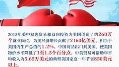 美中贸易逆差真有千亿量级?一本细账告诉你真实数字