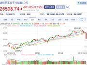 美股带动全球股市大震荡,真相到底是什么?