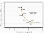 观史知今——美股未来如何,通胀是关键