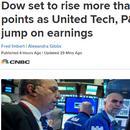 美股盤前:寶潔等財報超預期 道指期貨大漲180點