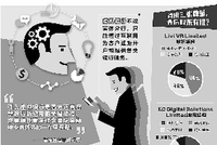 香港发布首批3张虚拟银行牌照 差异化定位攸关成败