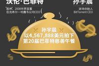 """孙宇晨公开信揭秘:暗怼巴菲特""""看走眼"""" 暗示别错过我"""