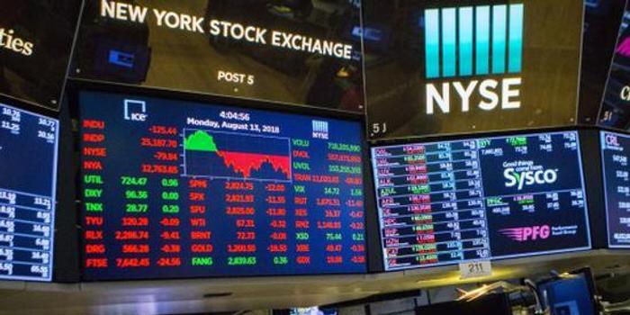 美股下跌科技巨头财报好 花旗:投资者可以逢低买入