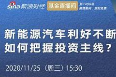 11月25日申萬宏源、華夏、廣發、富國、國泰、永贏等直播解析熱點