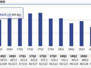 盘点前海开源上半年:规模排名双升 16只产品赚超40%