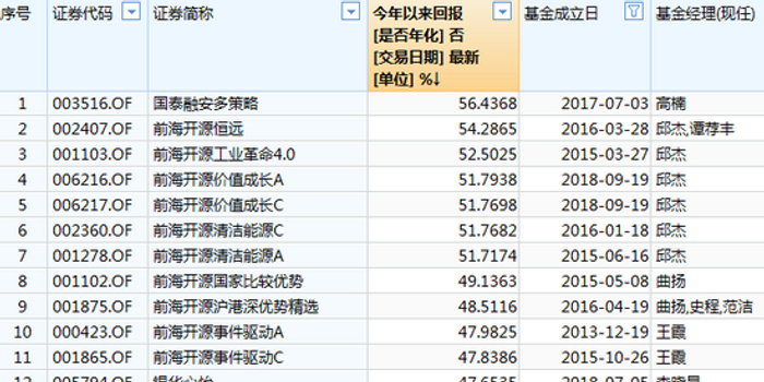 浙江福利彩票网_Q1灵活配置基金榜:国泰融安多策略赚56%夺冠