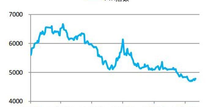 中信期货:PTA&MEG:弱需求下 供应再平衡