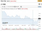 5月24日打新富士康概念股集体大涨 大面积锁股为何?