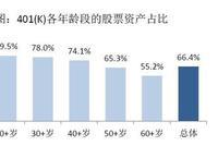 兴全基金:养老投资要与股票Say no?不同年龄资产配置