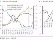 汇比值升值会带到来房价下跌吗?日韩俄泰新等国案例畅通牒你恢复案