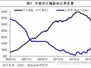 海畅通证券:人民币拥有升值压力 央行应增强大项目把持
