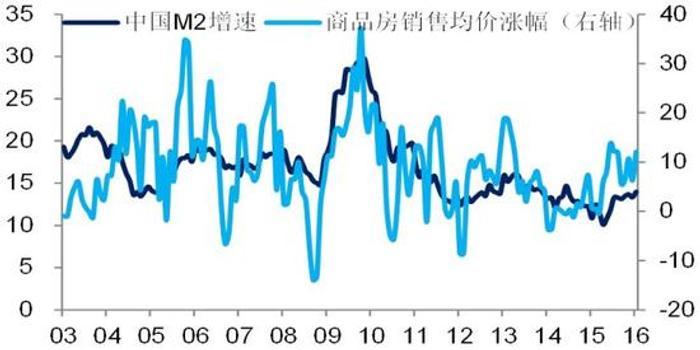 gdp泡沫_中国都市圈房地产泡沫,达1990年日本泡沫期的七成
