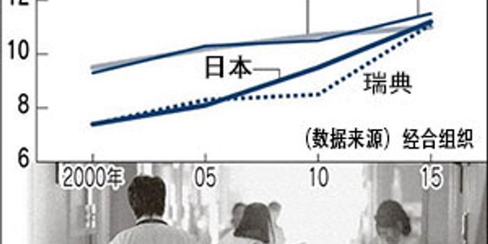 日本gdp为什么排第三_日本GDP第三的地位是在吃老本吗