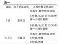 分级基金5月实行新规 开通权限看看这些注意事项