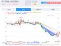 快讯:核电板块集体翻红 中广核技等2股涨停