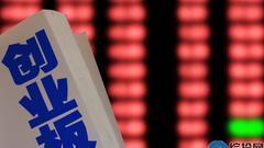 道达投资手记:证金公司护盘 创业板春天到了吗