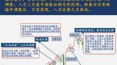 安信陈果:无需悲观A股中期震荡向上 8月休整9月再战