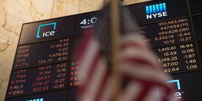 开盘:关注国际贸易局势 美股周二高开