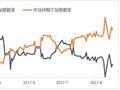 上投摩根基金:恐慌情绪突袭海外 港股表现依然强劲