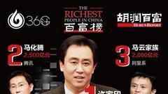 胡润百富榜:许家印首次登顶中国首富 王健林退居第五