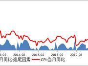 连平预测10月CPI:同比涨1.8%左右 全年通胀压力温和