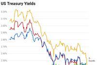 五大关键问题解析美债收益率倒挂到底意味着什么?