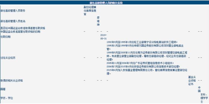 安信基金新任副總兼首席信息官廖維坤近日上任