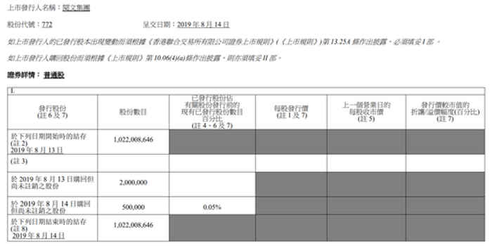 閱文集團:8月14日回購50萬股 耗資約1206.45萬港元