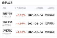多說無益,先看戰績!尾盤掘金提示個股今天漲嗨了!最大漲幅超6%