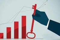 中泰证券:消费领域和高技术行业值得看好