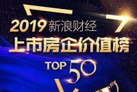 [房企TOP50]中海地产:结算收入增速慢 ROE创十年最低