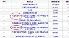 北讯集团9月以来跌67% 兴业基金子公司损失6.4亿元