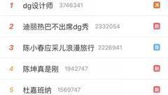 D&G辱华致中国重要销售渠道被断:天猫京东等均下架