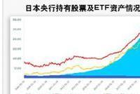 东兴证券张岸元:央行持有本国股票资产大有可为