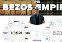 贝佐斯到底有多少资产?图解全球首富的商业帝国