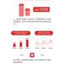 劉強東:只有技術才能給公司帶來持續的競爭力