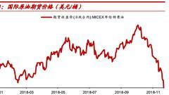 油价缘何大跌 对中国有何影响?